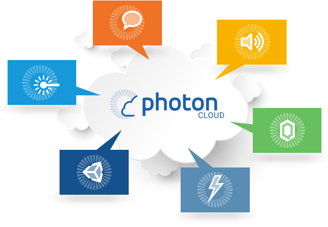 Photon Cloud 架構